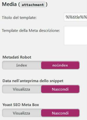 Yoast SEO pannello Titoli & Metadati / Tipi articolo / Media