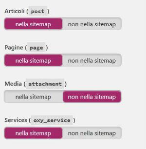 Yoast SEO pannello Sitemaps XML / Tipi articolo
