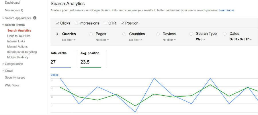 Pannello di configurazione Search Analytics